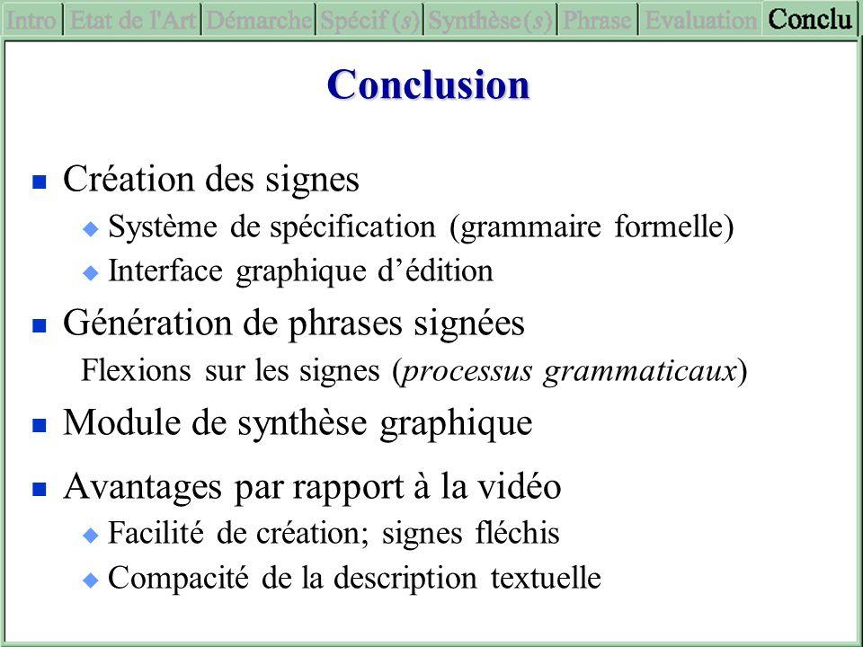 Conclusion Création des signes Génération de phrases signées