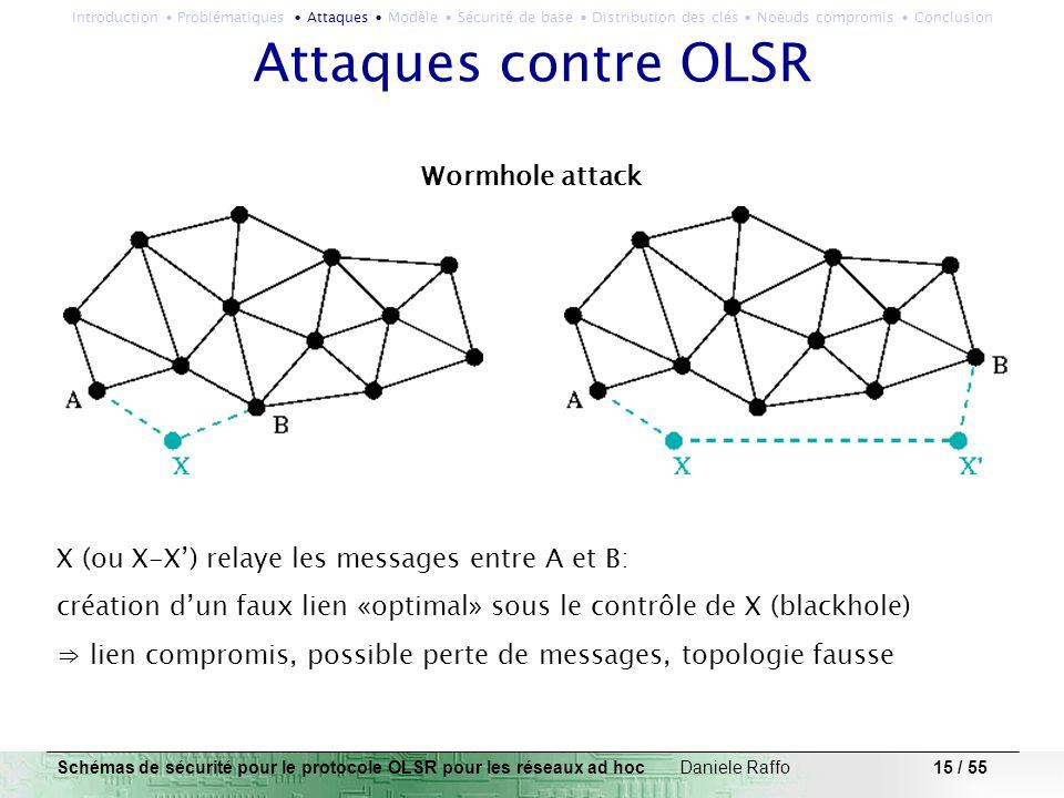 Attaques contre OLSR Wormhole attack
