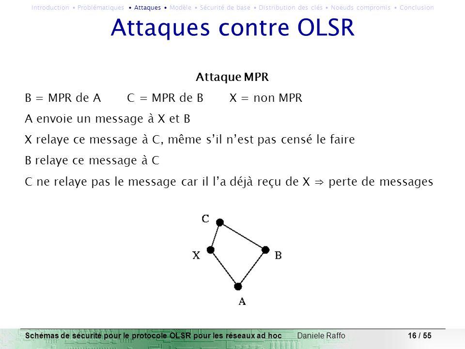 Attaques contre OLSR Attaque MPR B = MPR de A C = MPR de B X = non MPR