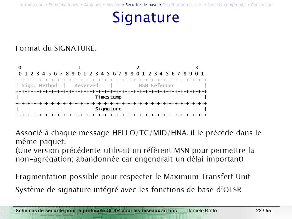 Signature Format du SIGNATURE: