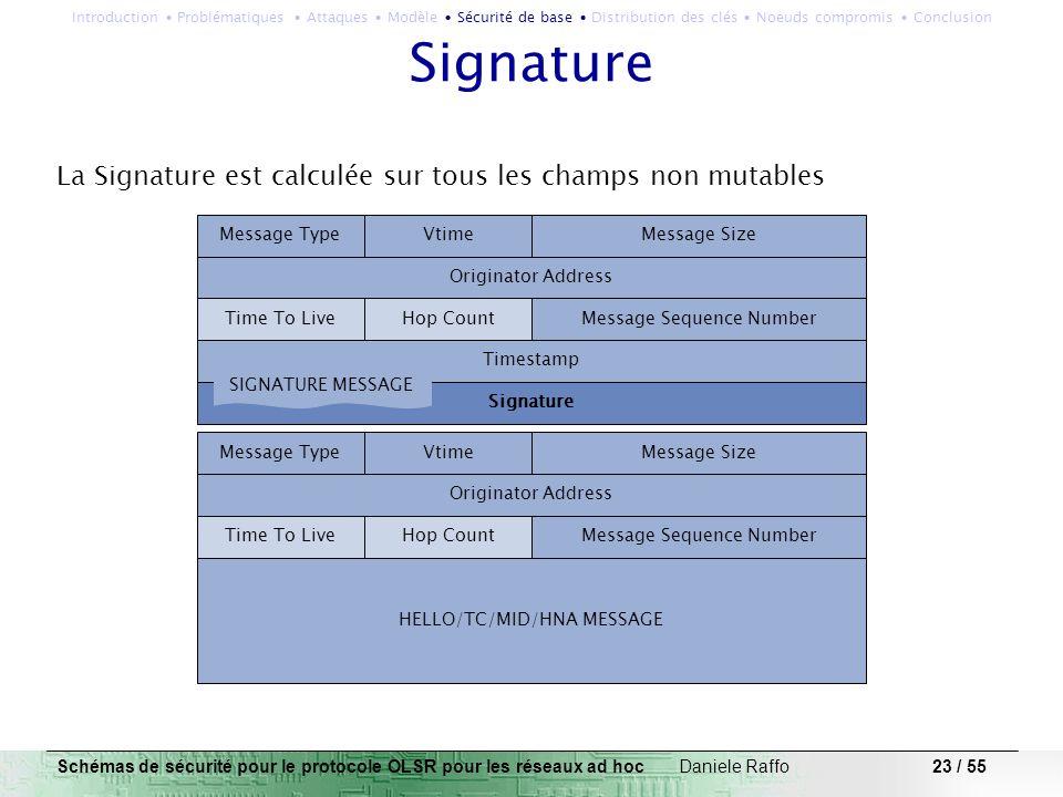 Signature La Signature est calculée sur tous les champs non mutables