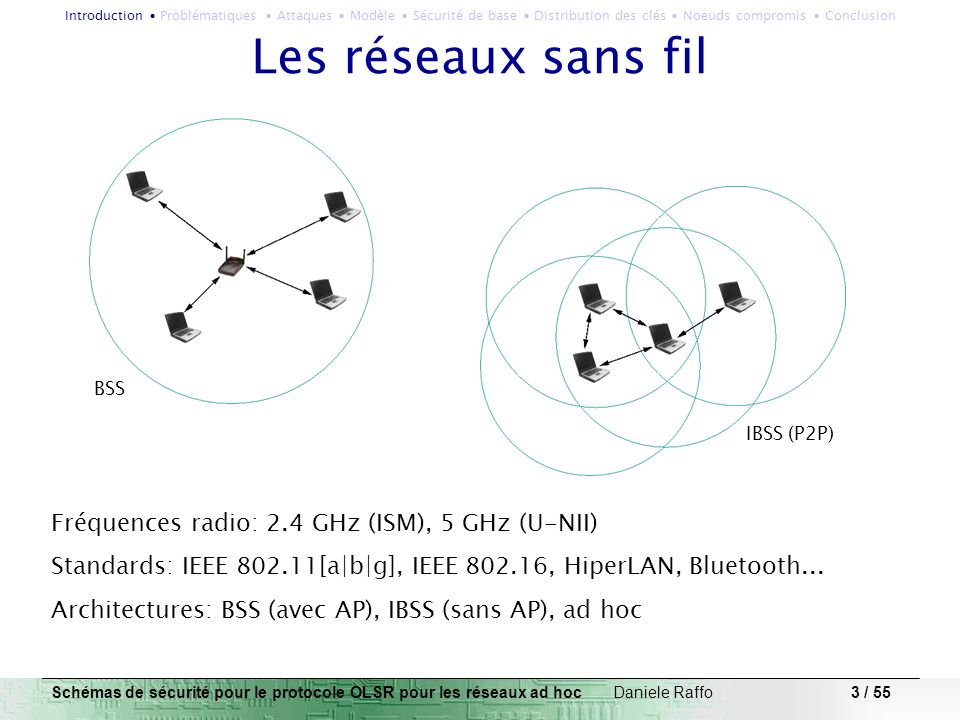 Les réseaux sans fil Fréquences radio: 2.4 GHz (ISM), 5 GHz (U-NII)