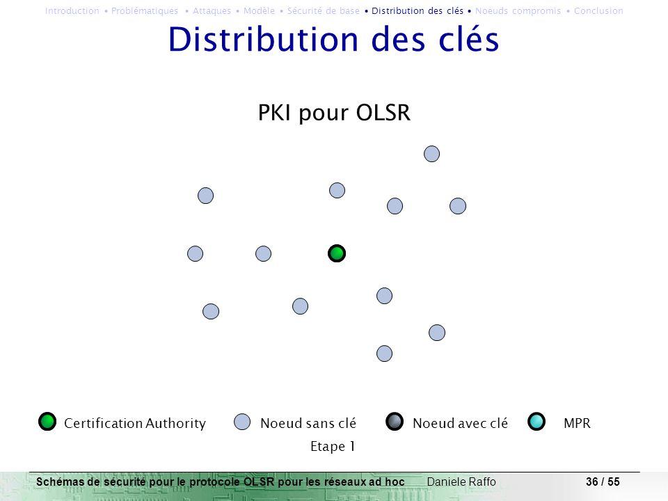 Distribution des clés PKI pour OLSR
