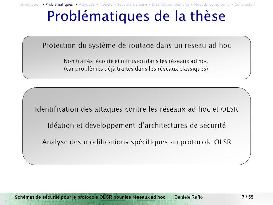 Problématiques de la thèse