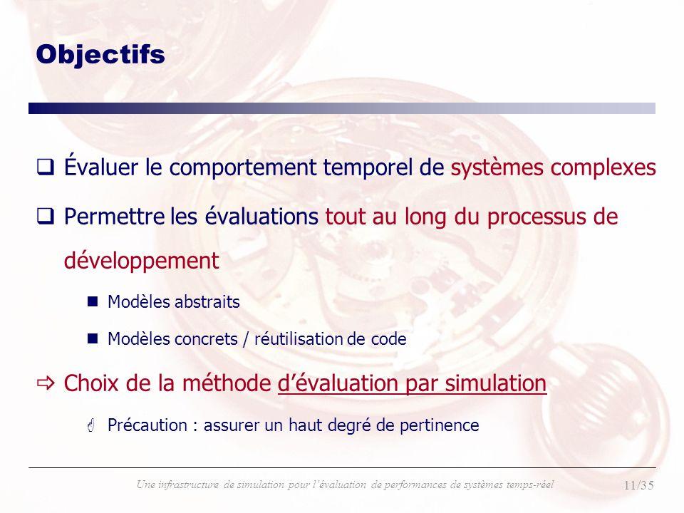 Objectifs Évaluer le comportement temporel de systèmes complexes