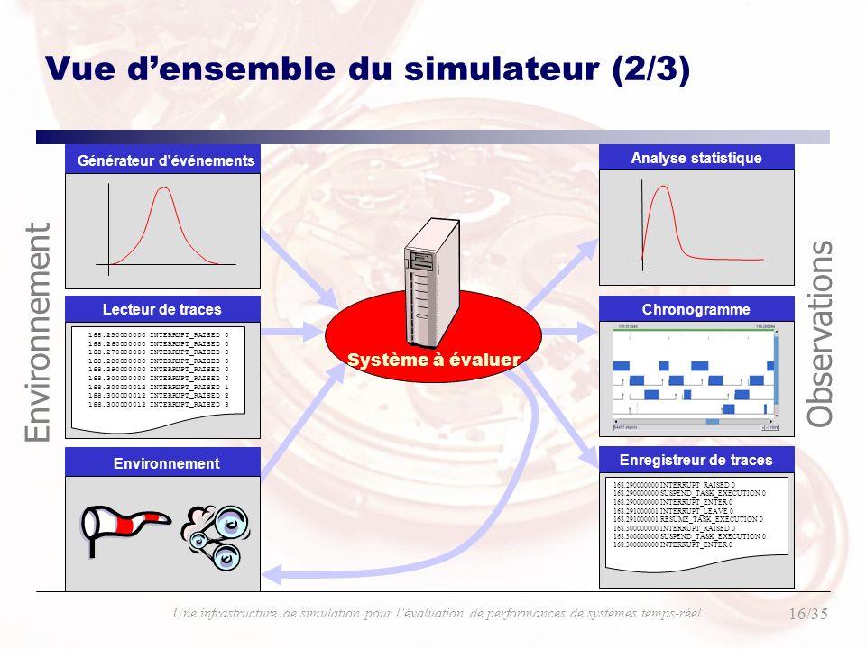 Vue d'ensemble du simulateur (2/3)