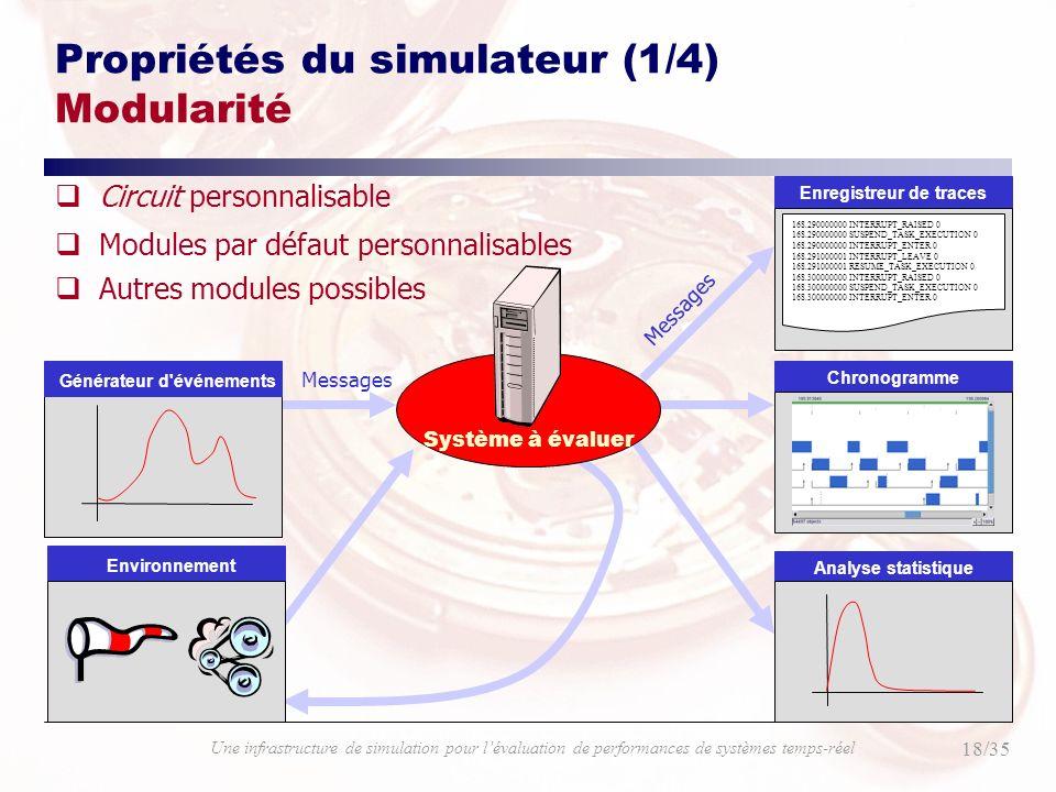 Propriétés du simulateur (1/4) Modularité