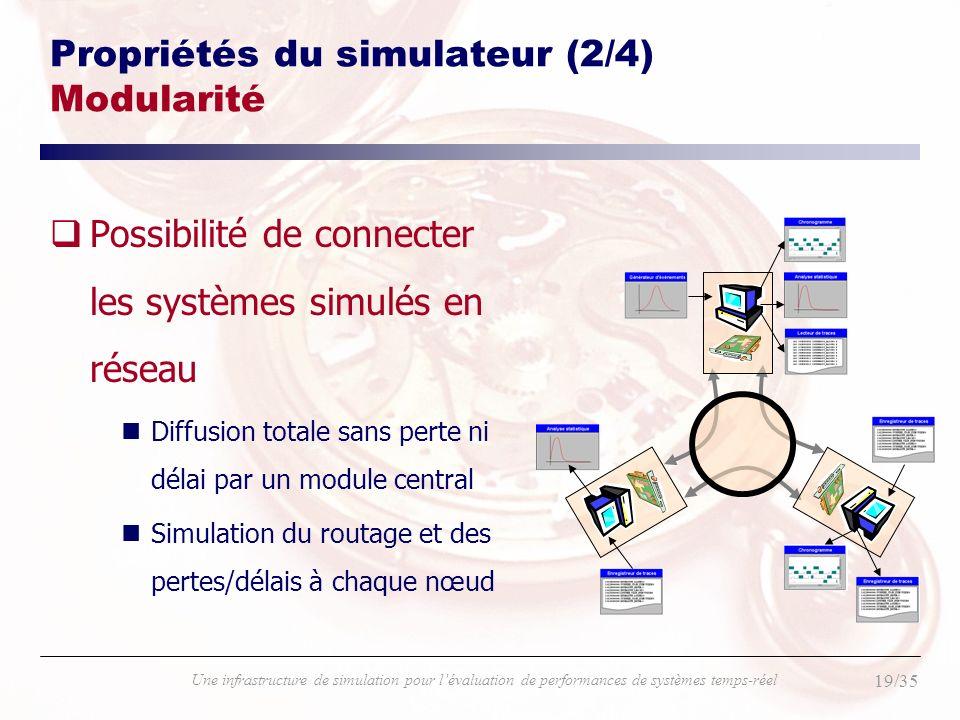 Propriétés du simulateur (2/4) Modularité