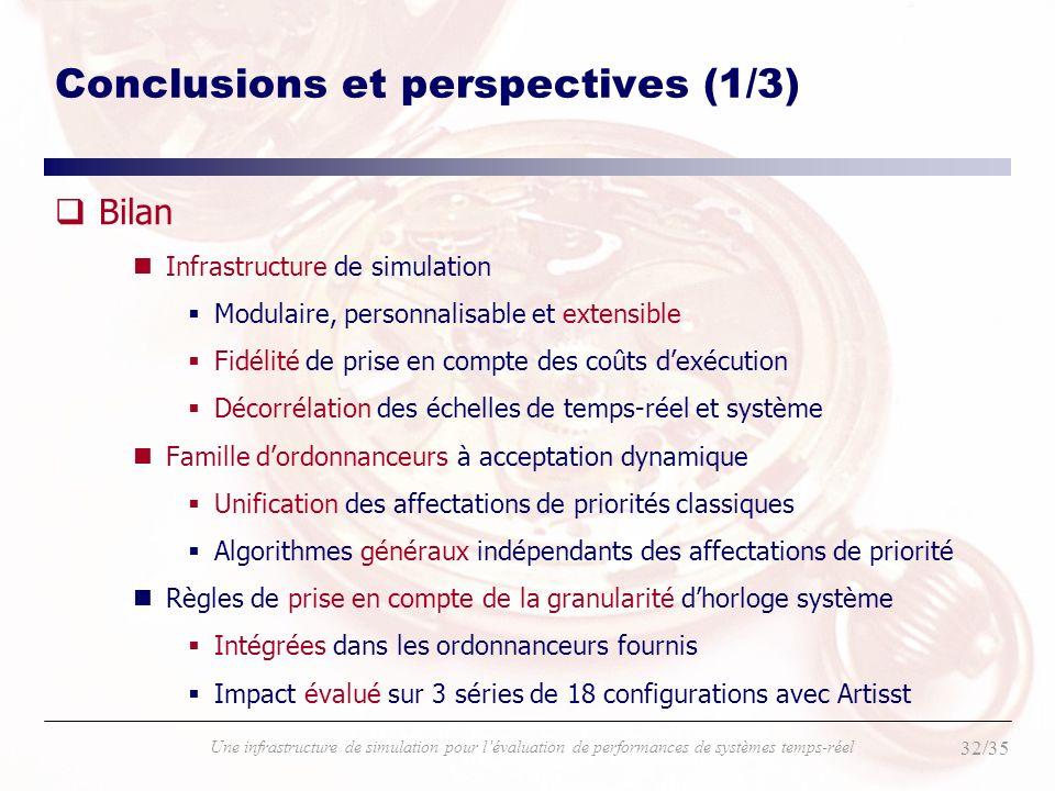 Conclusions et perspectives (1/3)