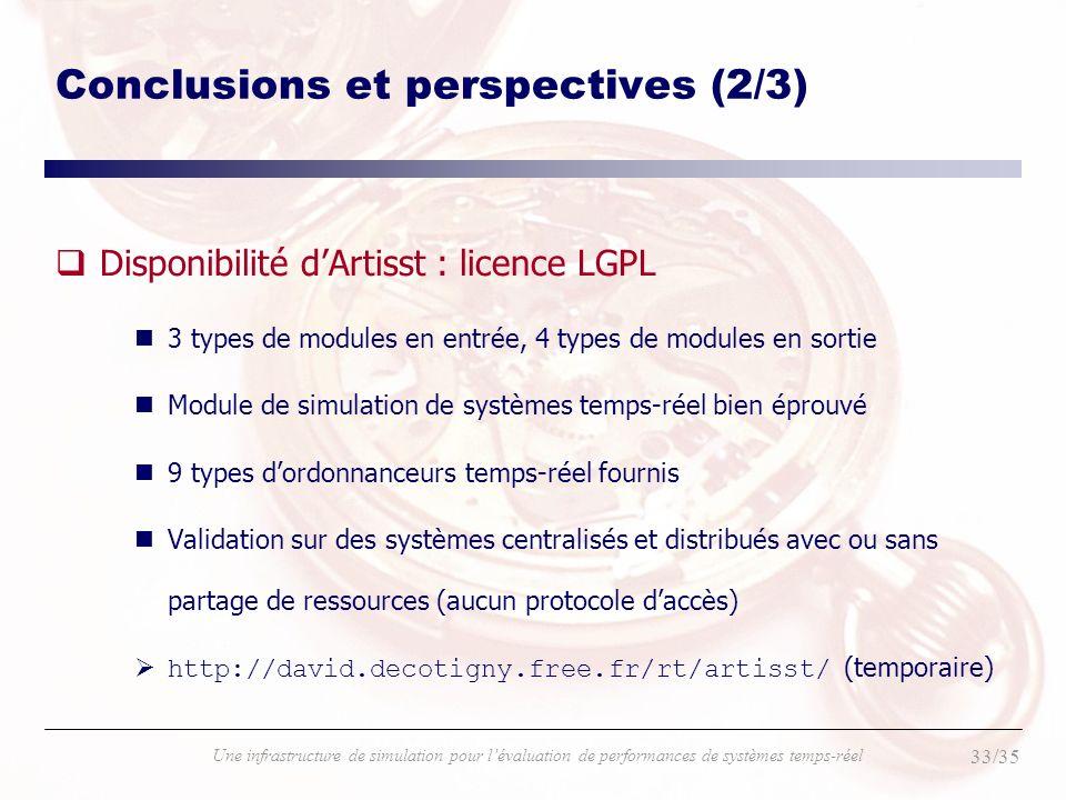 Conclusions et perspectives (2/3)