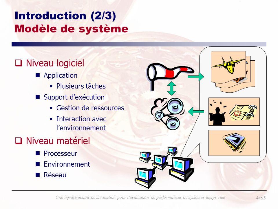 Introduction (2/3) Modèle de système