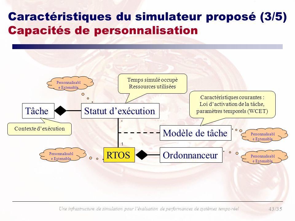 Caractéristiques du simulateur proposé (3/5) Capacités de personnalisation