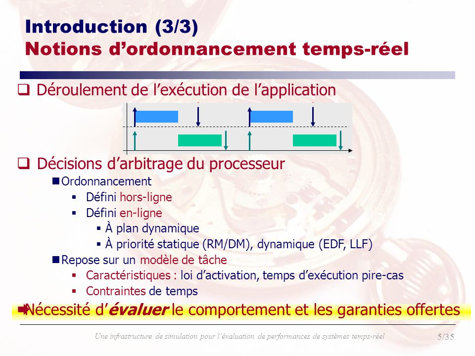 Introduction (3/3) Notions d'ordonnancement temps-réel