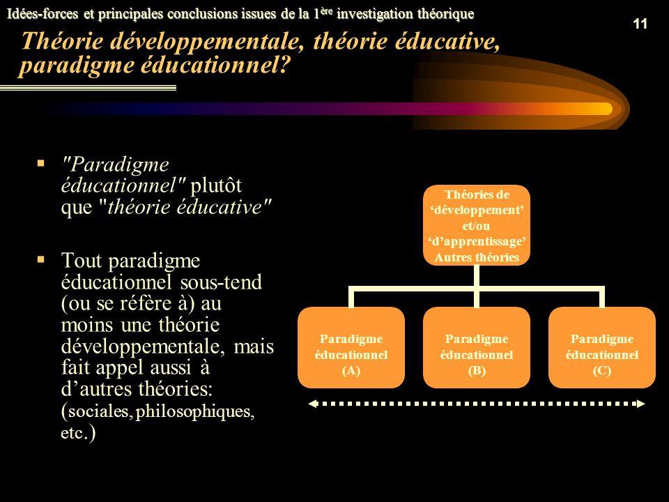 Théorie développementale, théorie éducative, paradigme éducationnel