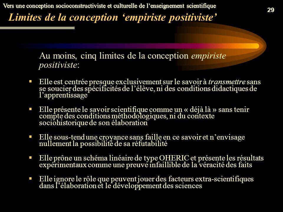 Limites de la conception 'empiriste positiviste'
