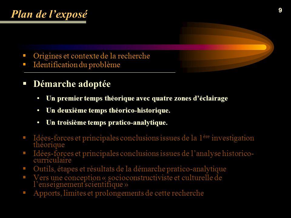 Plan de l'exposé Démarche adoptée Origines et contexte de la recherche