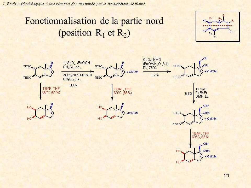 Fonctionnalisation de la partie nord (position R1 et R2)