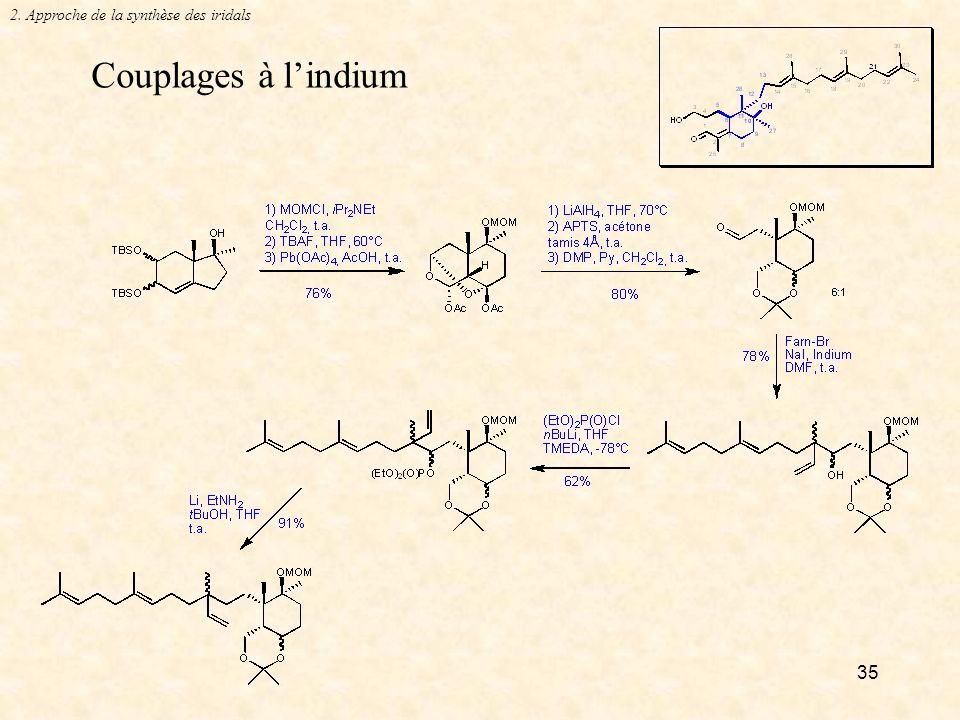 2. Approche de la synthèse des iridals