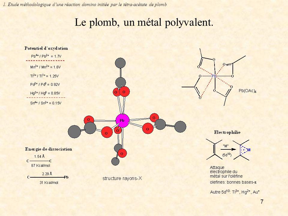 Le plomb, un métal polyvalent.