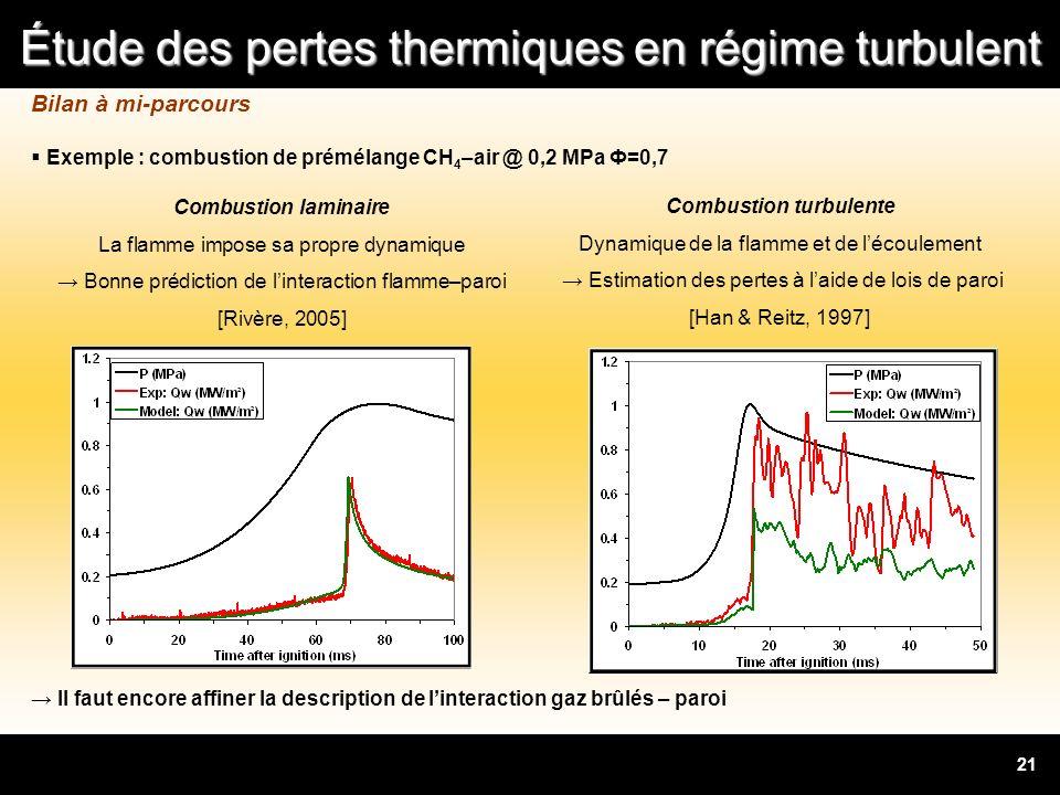 Bilan à mi-parcours Exemple : combustion de prémélange CH4–air @ 0,2 MPa Ф=0,7. Combustion laminaire.