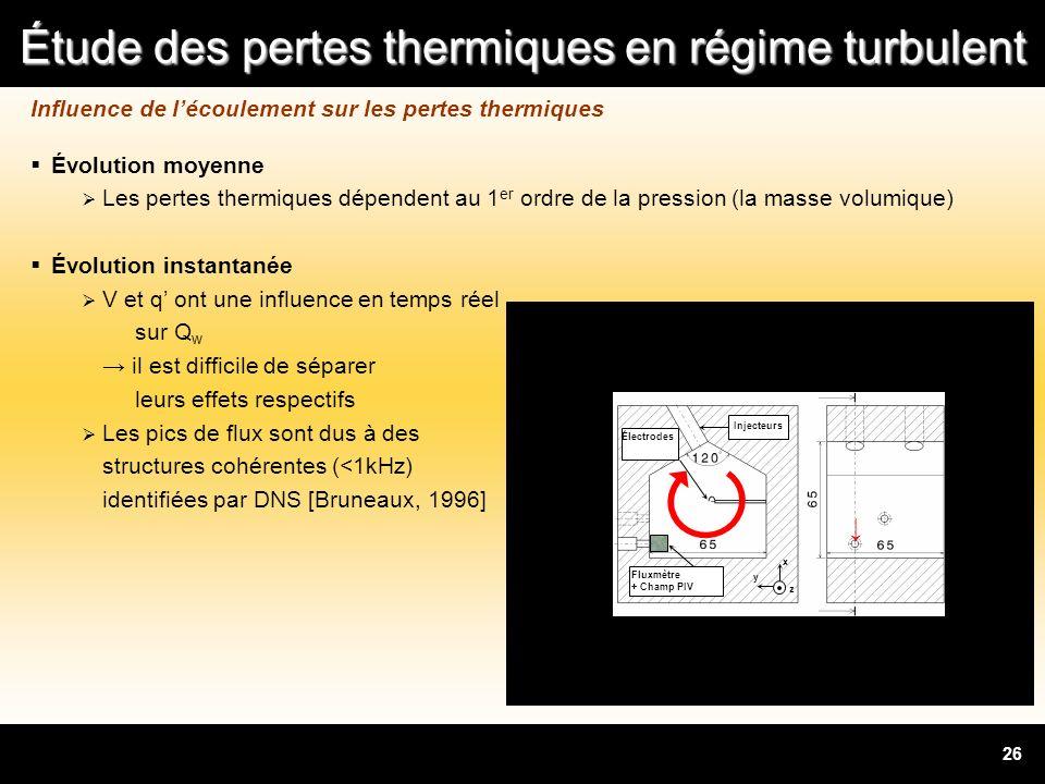 Influence de l'écoulement sur les pertes thermiques
