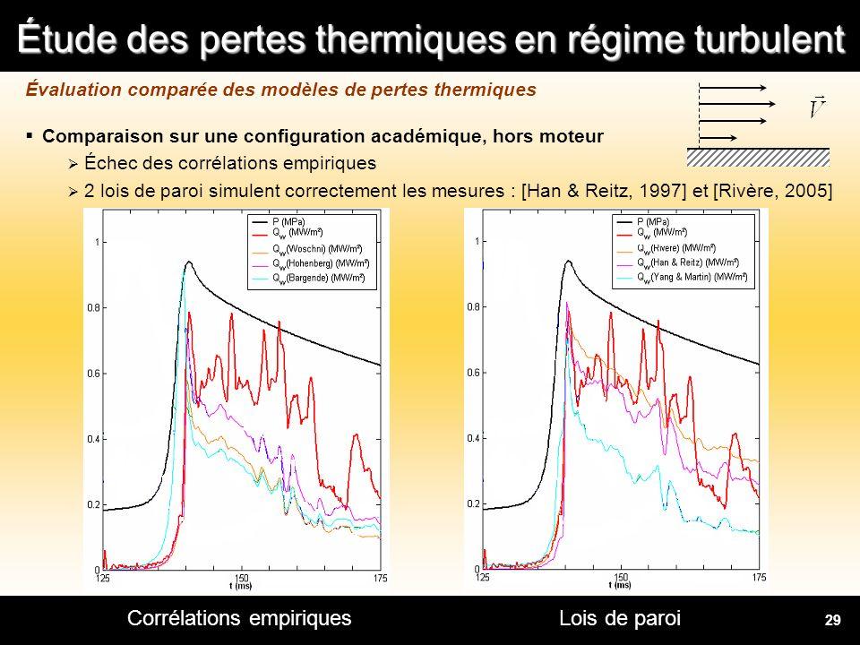 Évaluation comparée des modèles de pertes thermiques