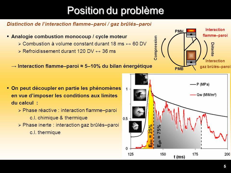 Distinction de l'interaction flamme–paroi / gaz brûlés–paroi