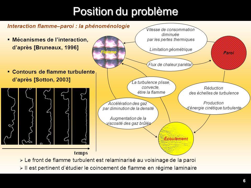 Interaction flamme–paroi : la phénoménologie