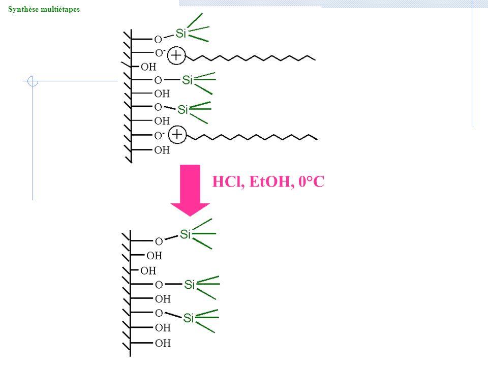 Synthèse multiétapes HCl, EtOH, 0°C