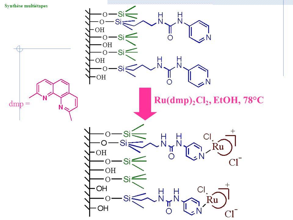 Synthèse multiétapes Ru(dmp)2Cl2, EtOH, 78°C dmp =