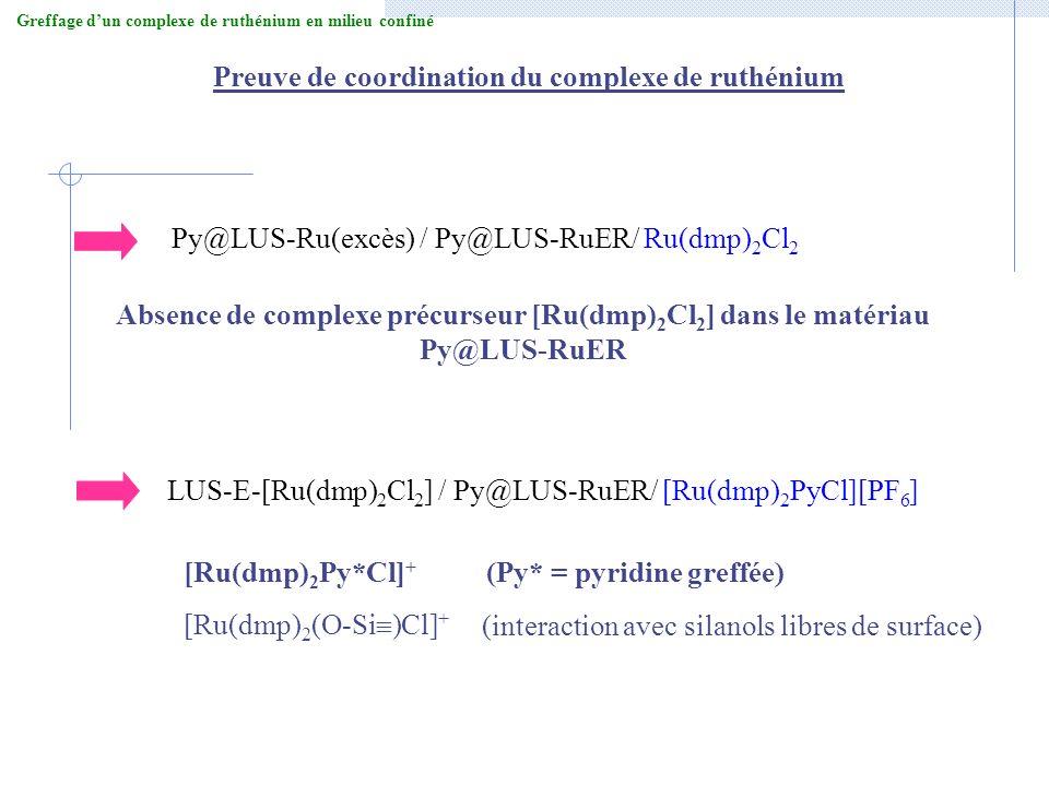 Preuve de coordination du complexe de ruthénium