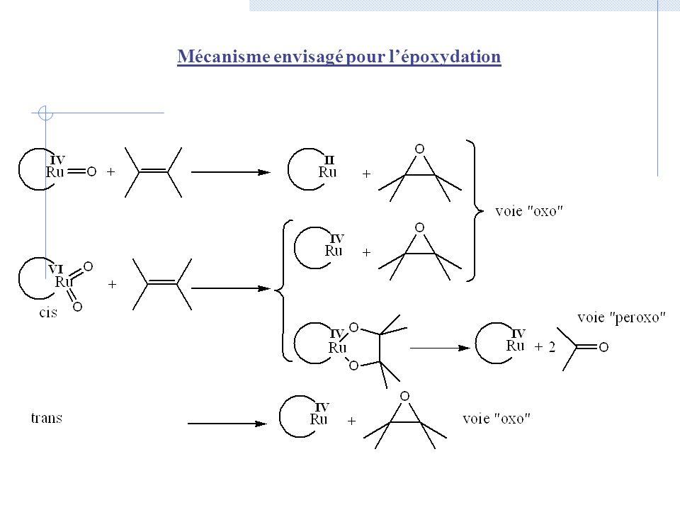 Mécanisme envisagé pour l'époxydation