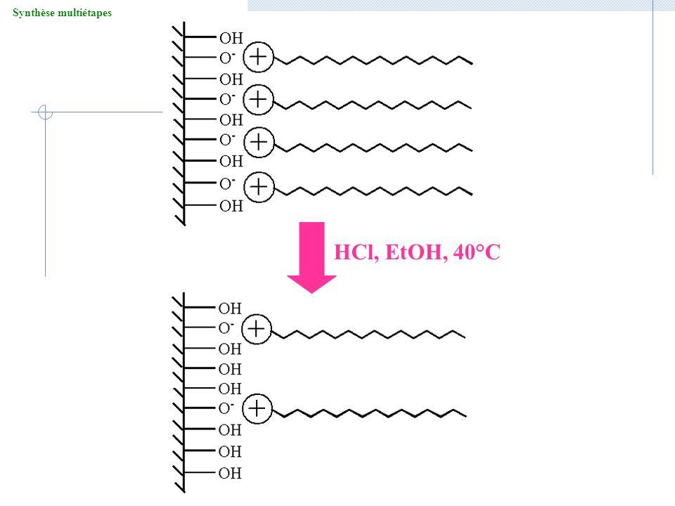 Synthèse multiétapes HCl, EtOH, 40°C