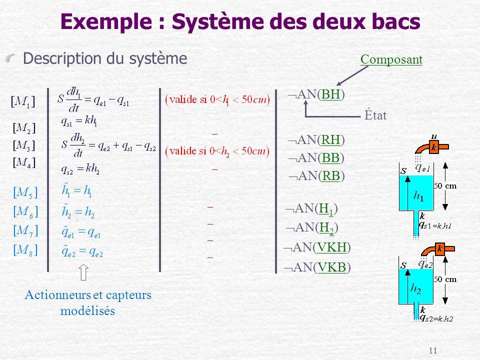 Exemple : Système des deux bacs