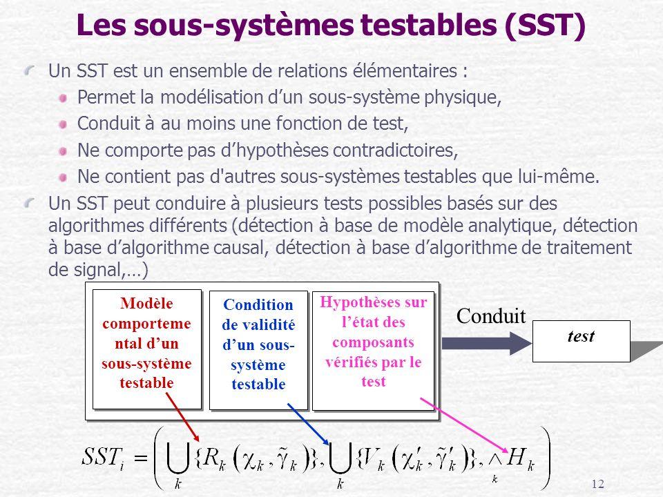 Les sous-systèmes testables (SST)