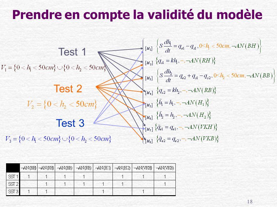 Prendre en compte la validité du modèle