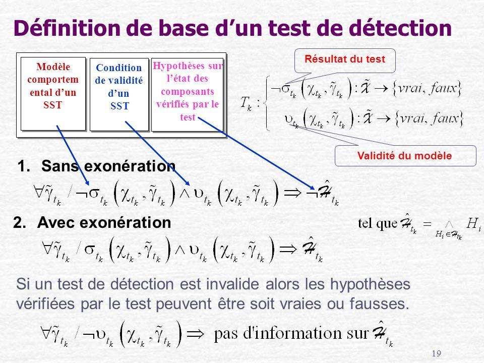 Définition de base d'un test de détection