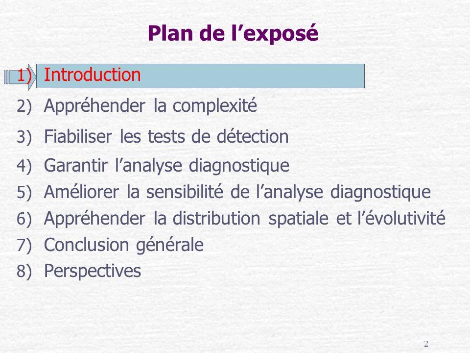 Plan de l'exposé Introduction Appréhender la complexité