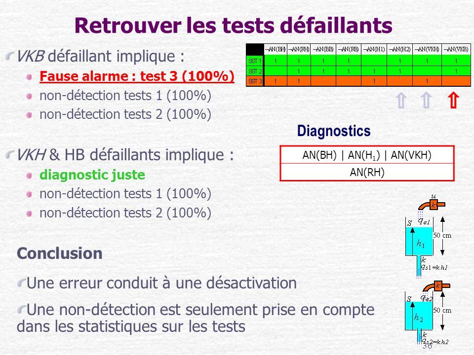 Retrouver les tests défaillants