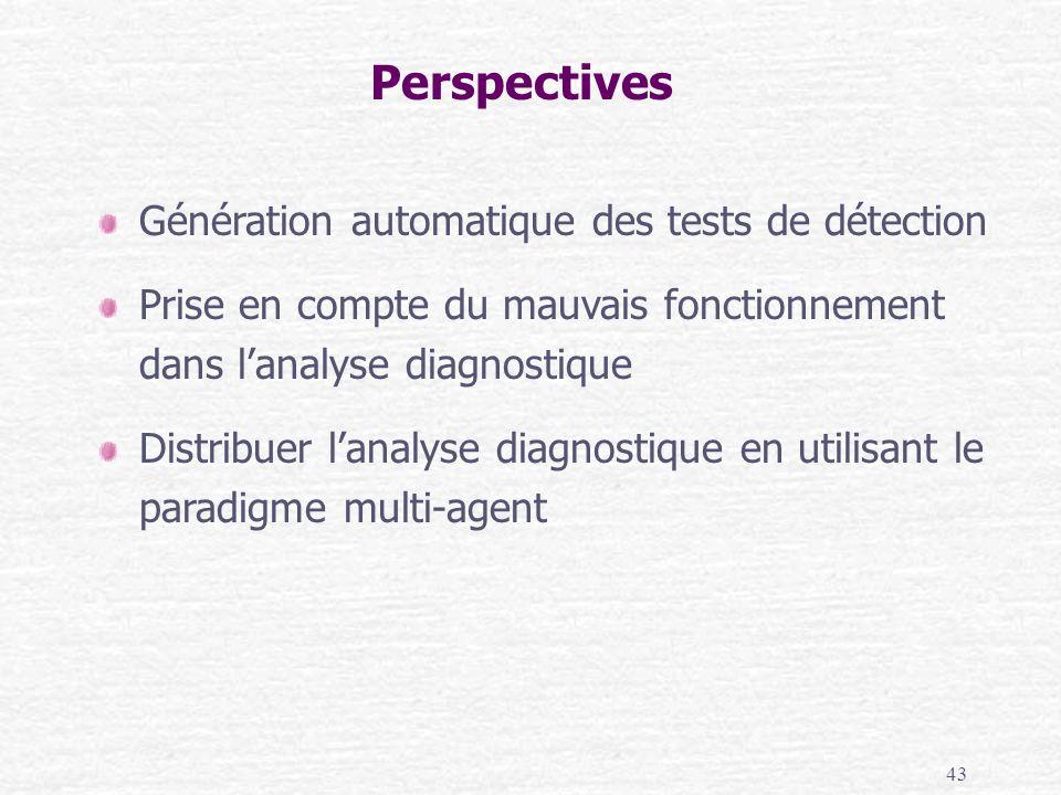Perspectives Génération automatique des tests de détection