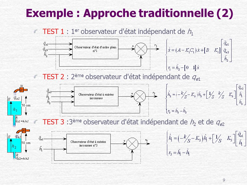 Exemple : Approche traditionnelle (2)