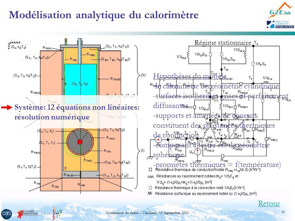 Modélisation analytique du calorimètre