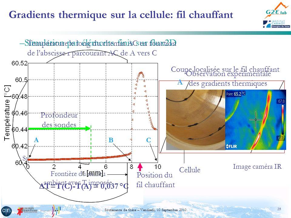 Gradients thermique sur la cellule: fil chauffant