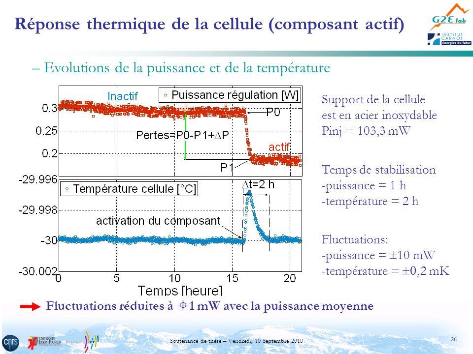 Réponse thermique de la cellule (composant actif)