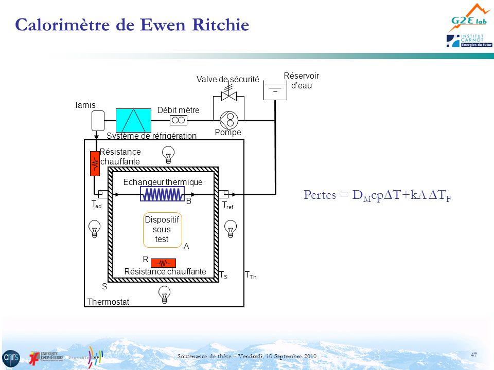 Calorimètre de Ewen Ritchie