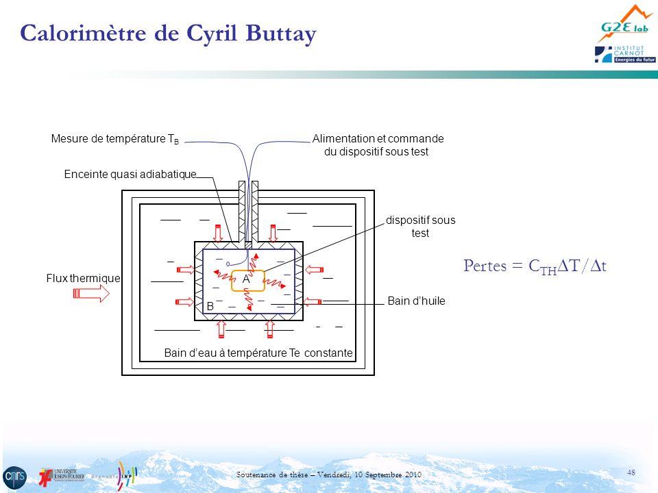 Calorimètre de Cyril Buttay
