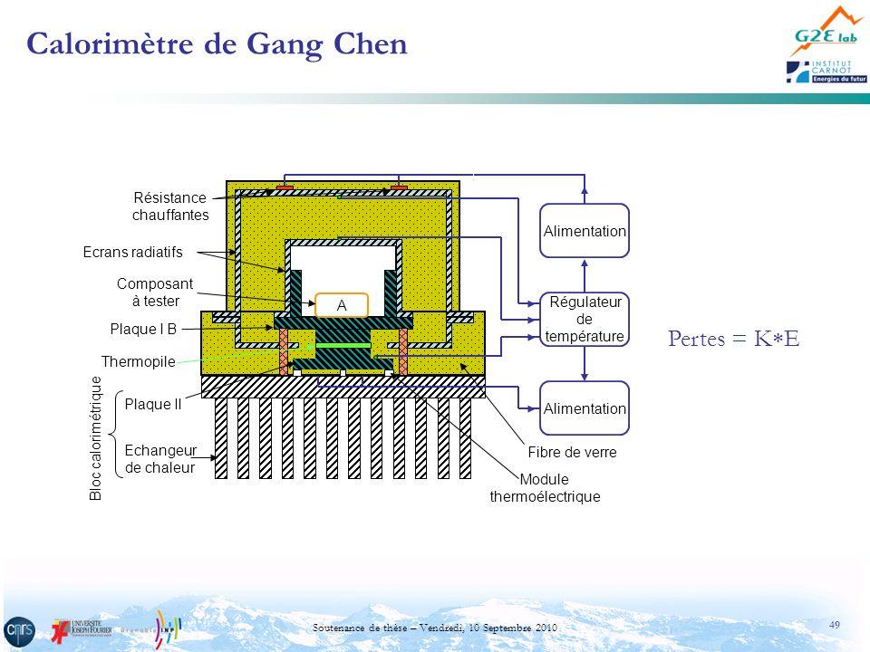 Calorimètre de Gang Chen