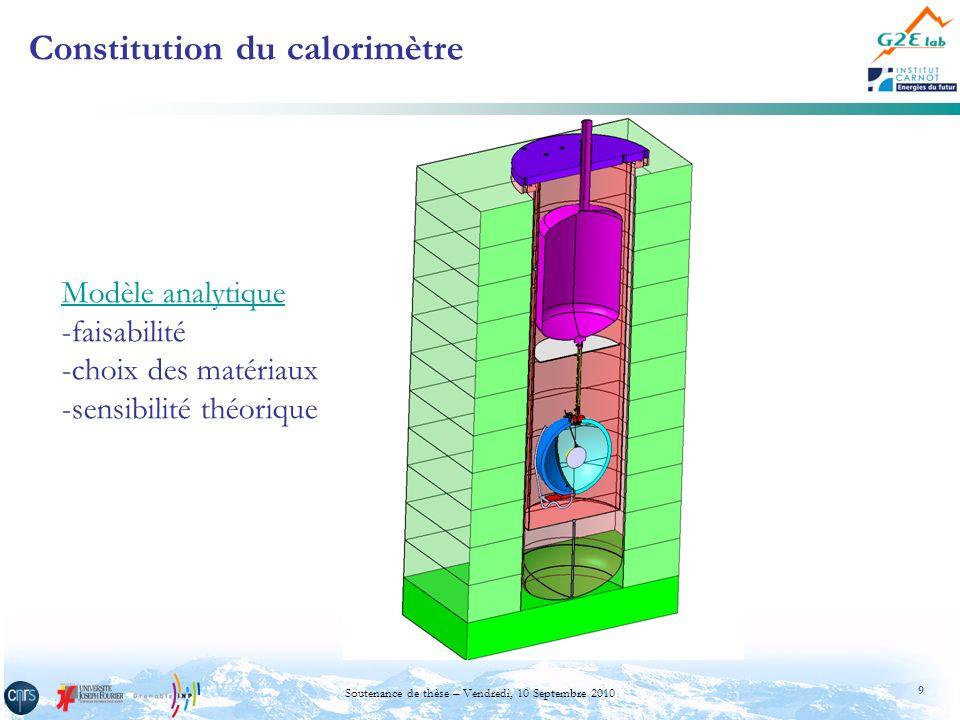 Constitution du calorimètre