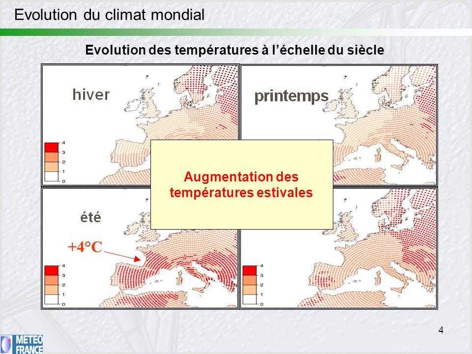 Augmentation des températures estivales