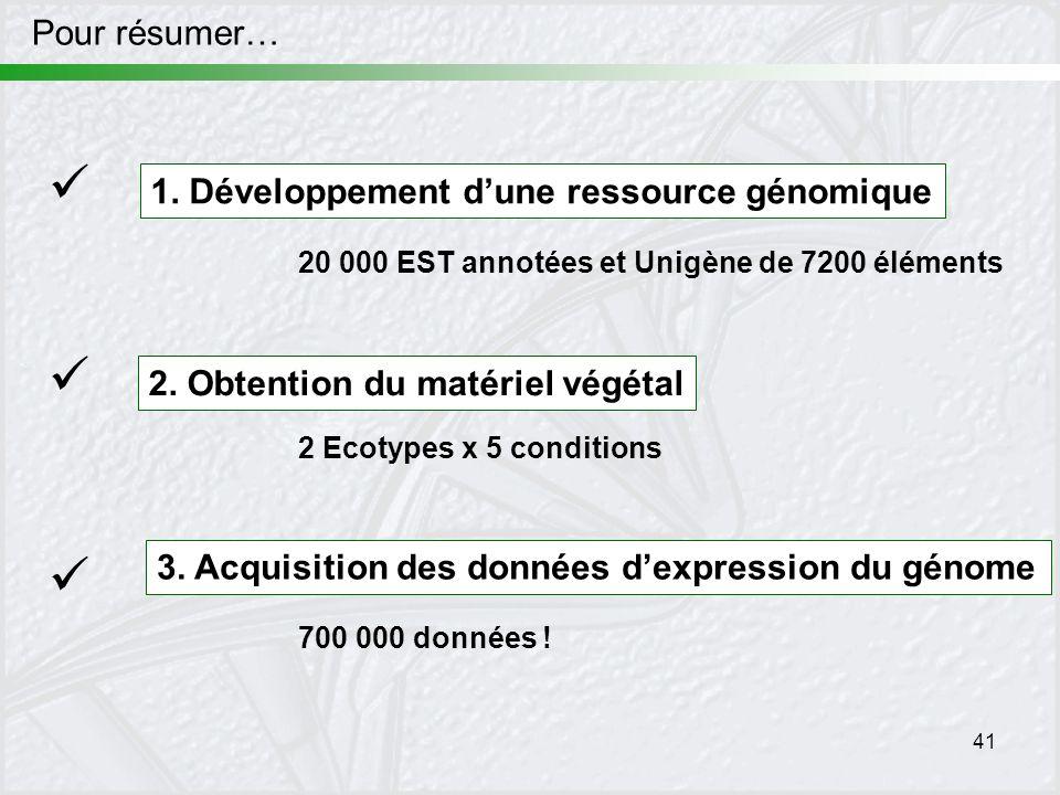 1. Développement d'une ressource génomique